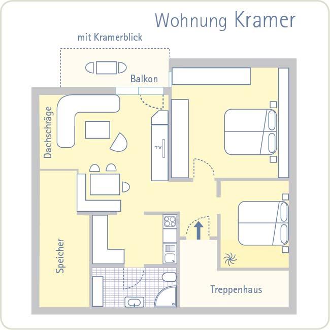 Grundriss Kramer